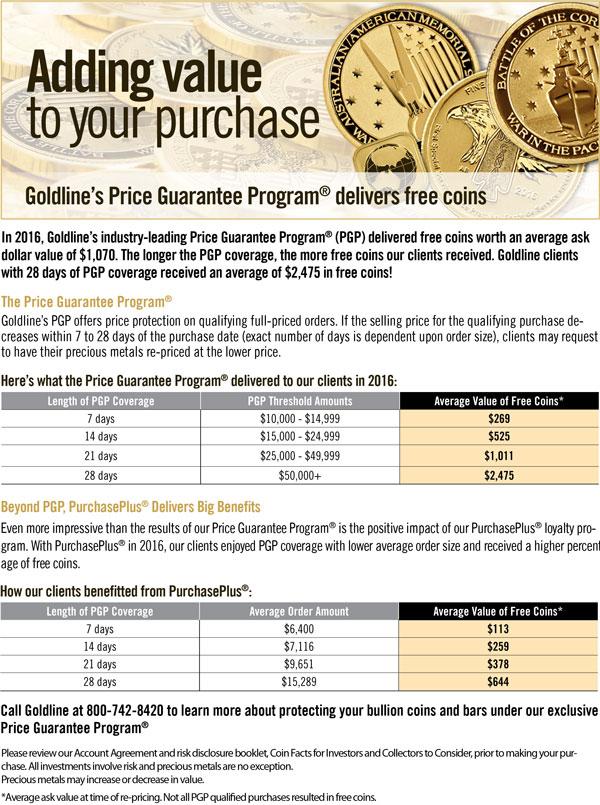 Price Guarantee Program Case Study